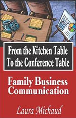 From the Kitchen Table to the Conference Table: Family Business Communication